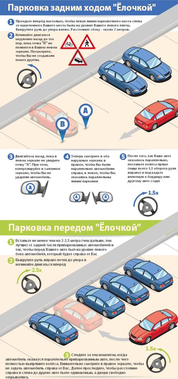 """Одна из самых сложных процедур парковки, сложно поддающаяся новичкам - парковка задним ходом """"ёлочкой"""" - инфографика"""