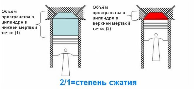 Ремонт системы охлаждения на ваз 2106