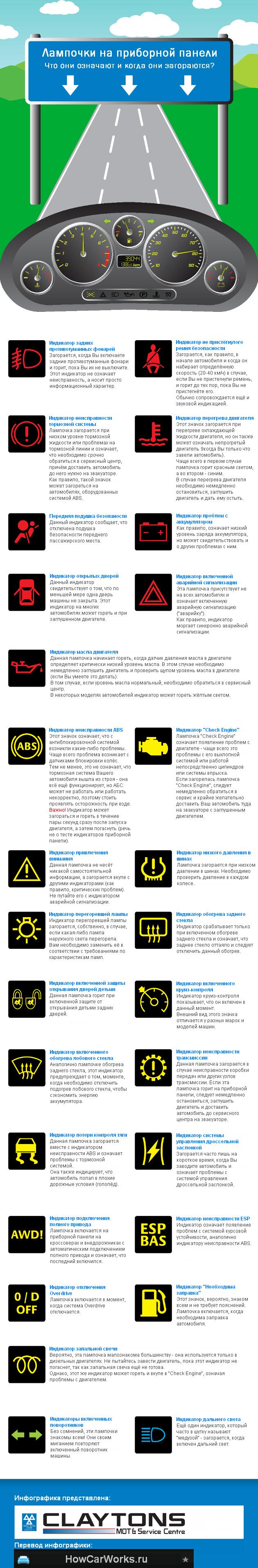Инфографика Какие лампочки горят на панели приборов  Инфографика Что означают индикаторы на приборной панели текстом