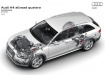 Audi A4 Allroad Quattro - система полного привода