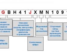 Как расшифровать VIN-код автомобиля по его составным частям, конкретным буквам и цифрам?
