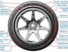 Что означают те или иные обозначения на автомобильной шине?