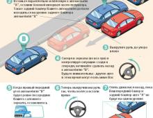 Как правильно и безопасно парковаться параллельной парковкой?