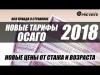 Embedded thumbnail for Новые тарифы ОСАГО: расчет стоимости и коэффициенты